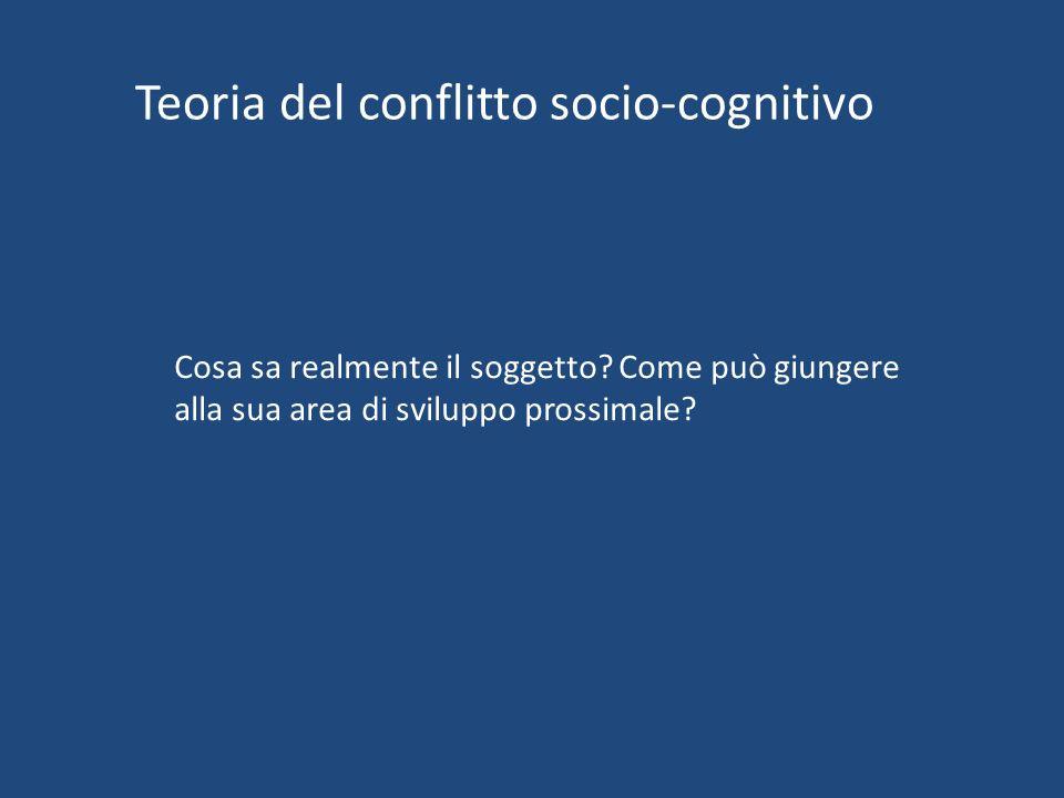 Teoria del conflitto socio-cognitivo Cosa sa realmente il soggetto? Come può giungere alla sua area di sviluppo prossimale?