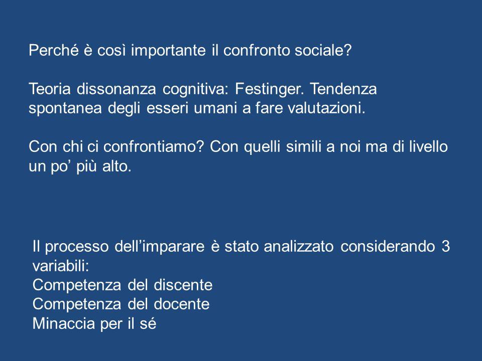 Perché è così importante il confronto sociale? Teoria dissonanza cognitiva: Festinger. Tendenza spontanea degli esseri umani a fare valutazioni. Con c