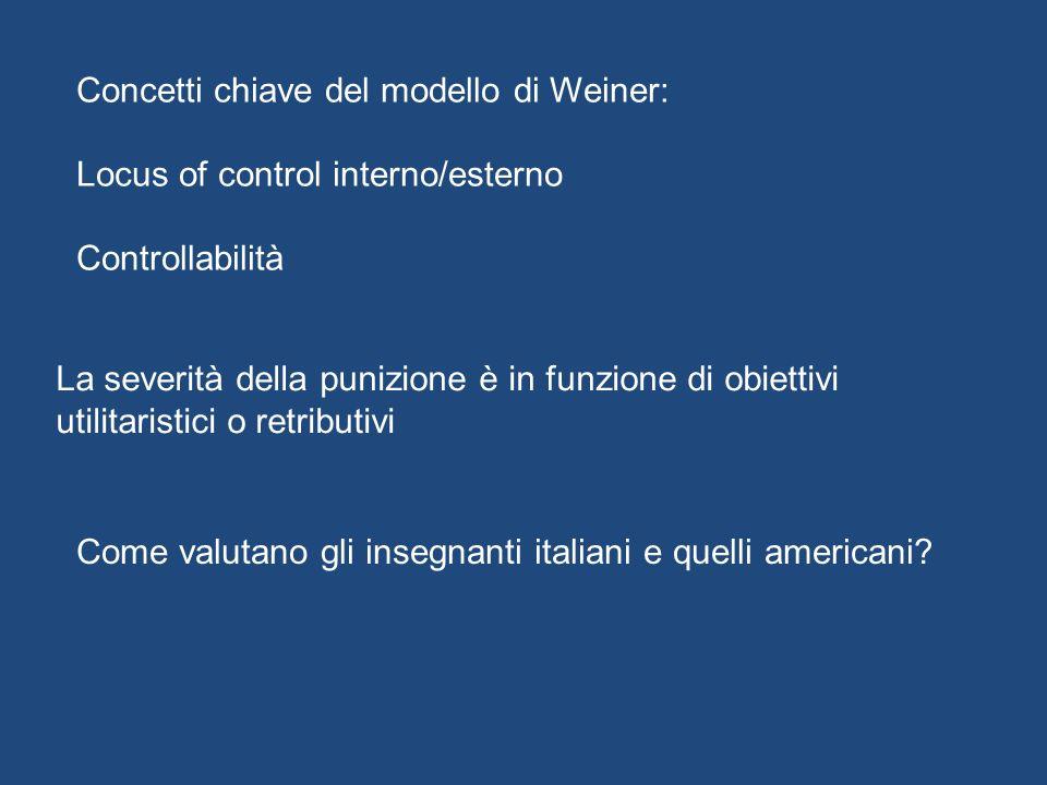 La severità della punizione è in funzione di obiettivi utilitaristici o retributivi Concetti chiave del modello di Weiner: Locus of control interno/es