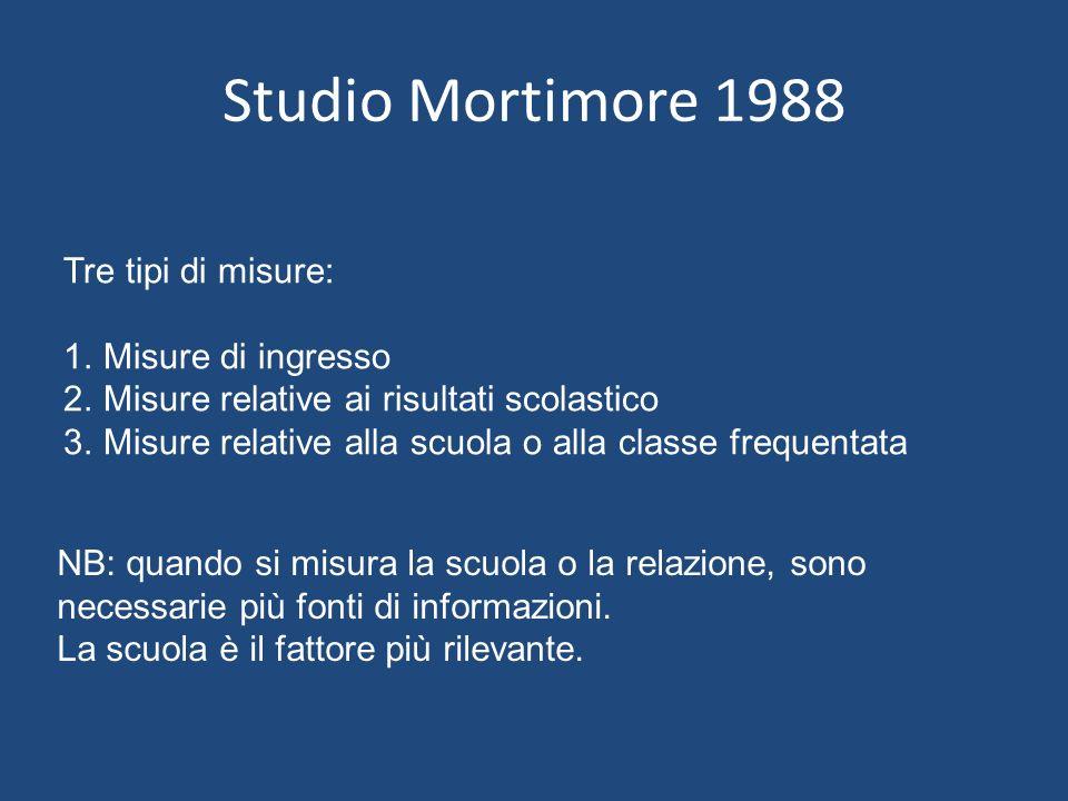 Studio Mortimore 1988 Tre tipi di misure: 1.Misure di ingresso 2.Misure relative ai risultati scolastico 3.Misure relative alla scuola o alla classe f