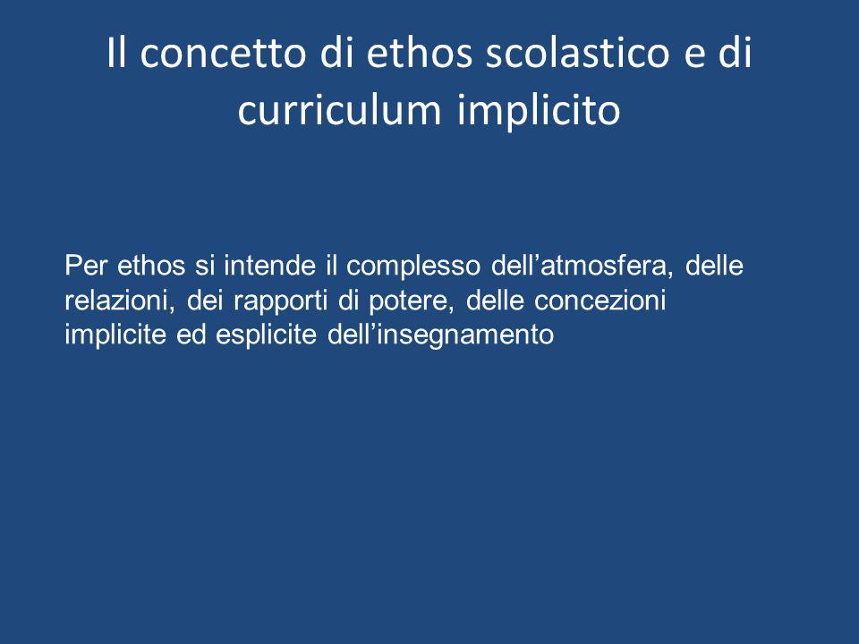 Il concetto di ethos scolastico e di curriculum implicito Per ethos si intende il complesso dellatmosfera, delle relazioni, dei rapporti di potere, de