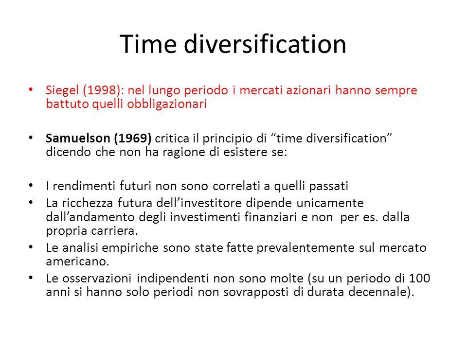 Time diversification Siegel (1998): nel lungo periodo i mercati azionari hanno sempre battuto quelli obbligazionari Samuelson (1969) critica il princi