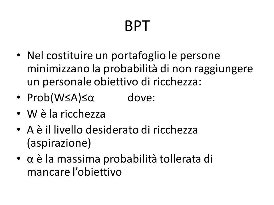 BPT Nel costituire un portafoglio le persone minimizzano la probabilità di non raggiungere un personale obiettivo di ricchezza: Prob(WA)α dove: W è la