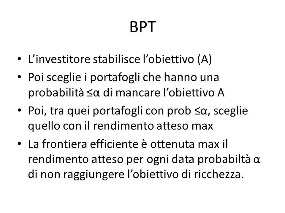 Principali differenze tra la frontiera BPT e la frontiera media-varianza (MV) Portafogli efficienti secondo la BPT possono non esserlo secondo la MV La frontiera MV dipende dalle aspettative sui rendimenti futuri, quella della BPT dipende anche dalle aspirazioni Se il livello di aspirazione (A) è elevato può accadere che la prob è 1: non vi sono portafogli ottimali Nella BPT si dovrebbe massimizzare il rendimento atteso distorto dalla paura e dalla speranza (L.Lopes)