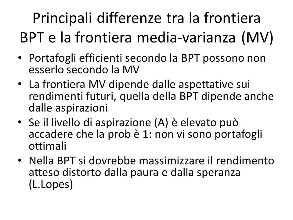 Principali differenze tra la frontiera BPT e la frontiera media-varianza (MV) Portafogli efficienti secondo la BPT possono non esserlo secondo la MV L