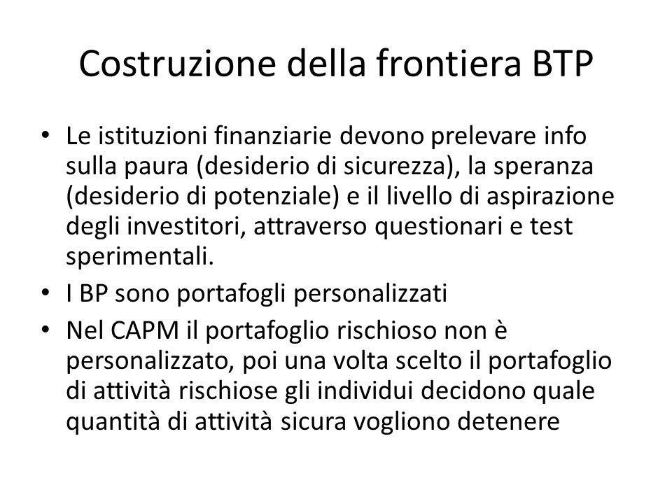 Costruzione della frontiera BTP Le istituzioni finanziarie devono prelevare info sulla paura (desiderio di sicurezza), la speranza (desiderio di poten