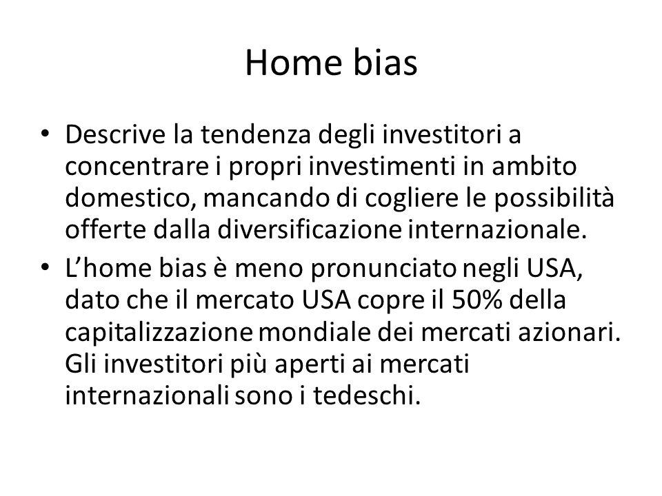 Home bias Descrive la tendenza degli investitori a concentrare i propri investimenti in ambito domestico, mancando di cogliere le possibilità offerte