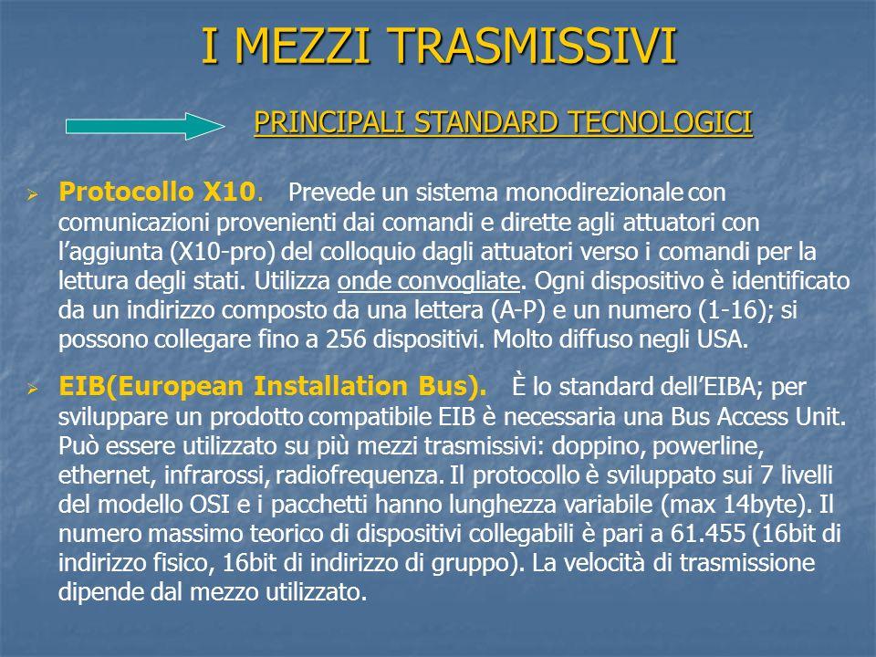 PRINCIPALI STANDARD TECNOLOGICI Protocollo X10. Prevede un sistema monodirezionale con comunicazioni provenienti dai comandi e dirette agli attuatori