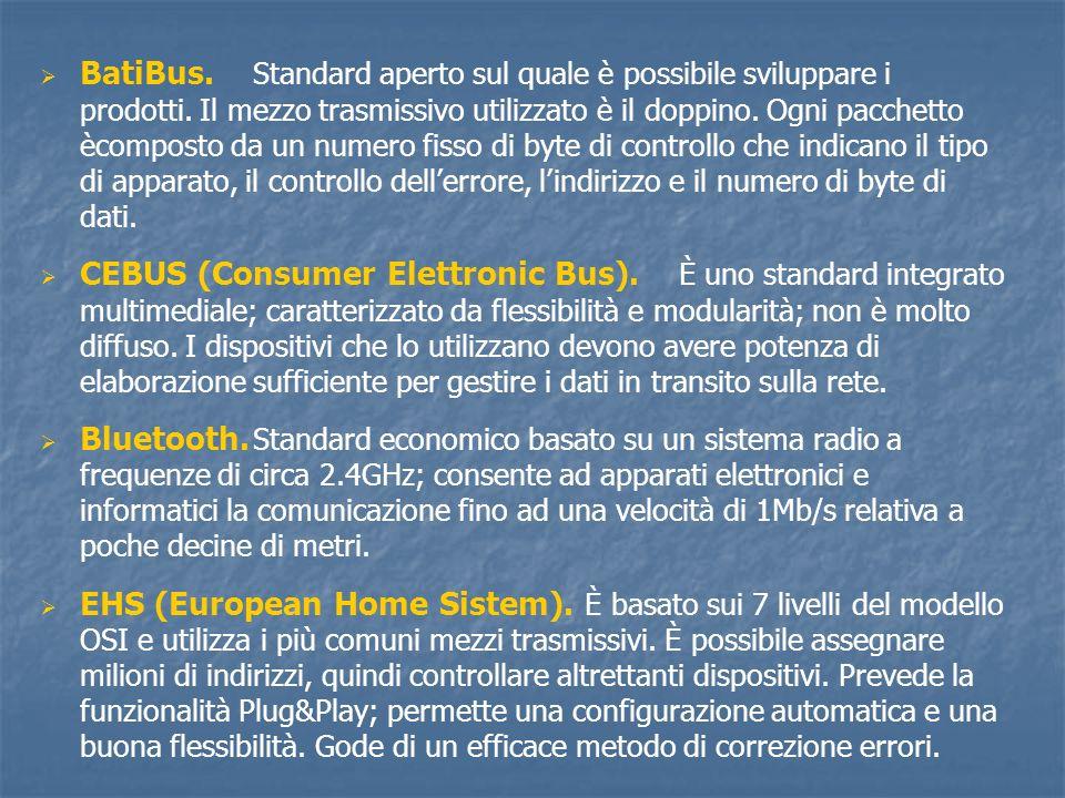 BatiBus. Standard aperto sul quale è possibile sviluppare i prodotti. Il mezzo trasmissivo utilizzato è il doppino. Ogni pacchetto ècomposto da un num