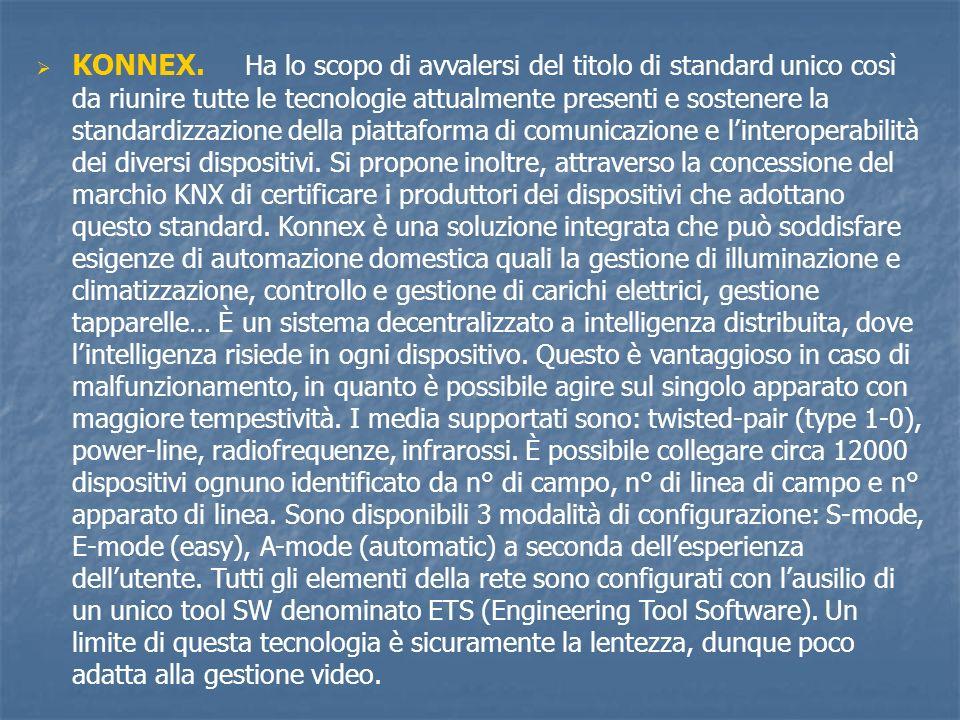 KONNEX. Ha lo scopo di avvalersi del titolo di standard unico così da riunire tutte le tecnologie attualmente presenti e sostenere la standardizzazion