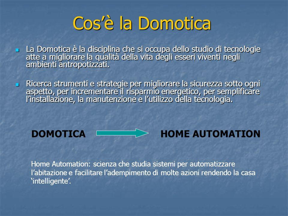 Cosè la Domotica La Domotica è la disciplina che si occupa dello studio di tecnologie atte a migliorare la qualità della vita degli esseri viventi neg