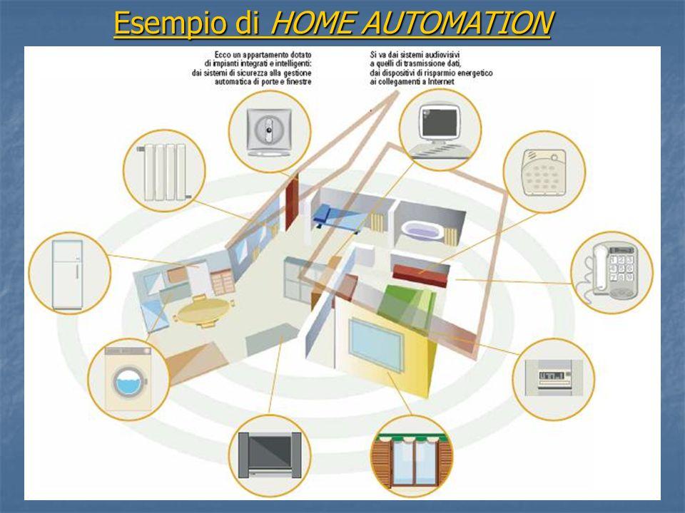 Esempio di HOME AUTOMATION