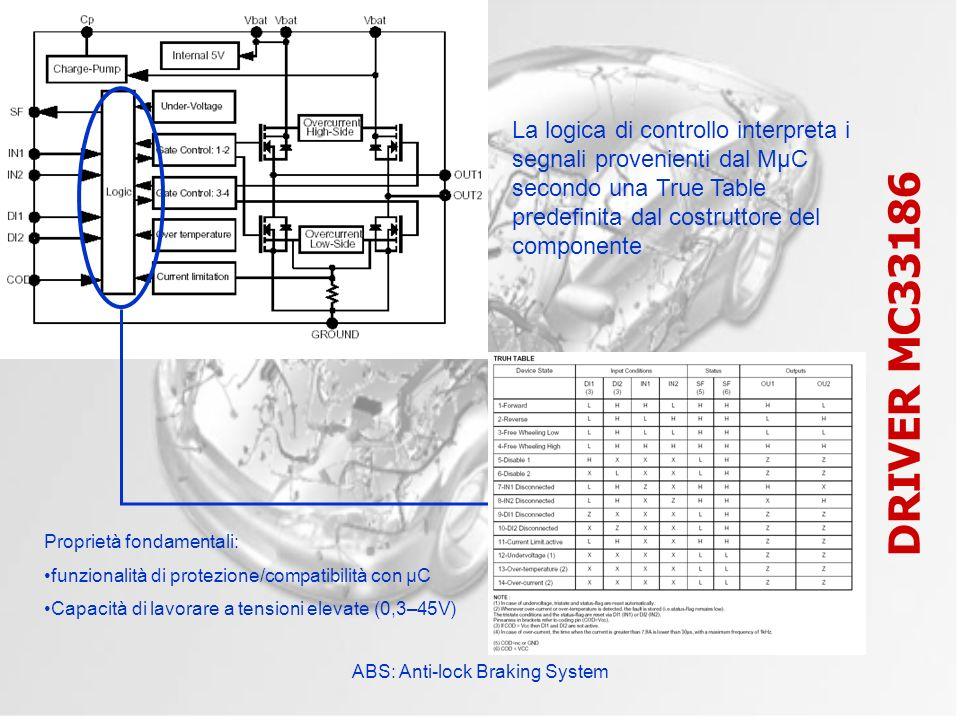 ABS: Anti-lock Braking System DRIVER MC33186 La logica di controllo interpreta i segnali provenienti dal MµC secondo una True Table predefinita dal co