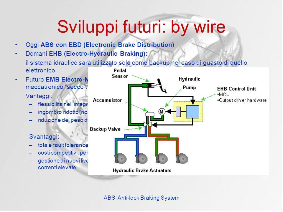 ABS: Anti-lock Braking System Sviluppi futuri: by wire Oggi ABS con EBD (Electronic Brake Distribution) Domani EHB (Electro-Hydraulic Braking): il sis