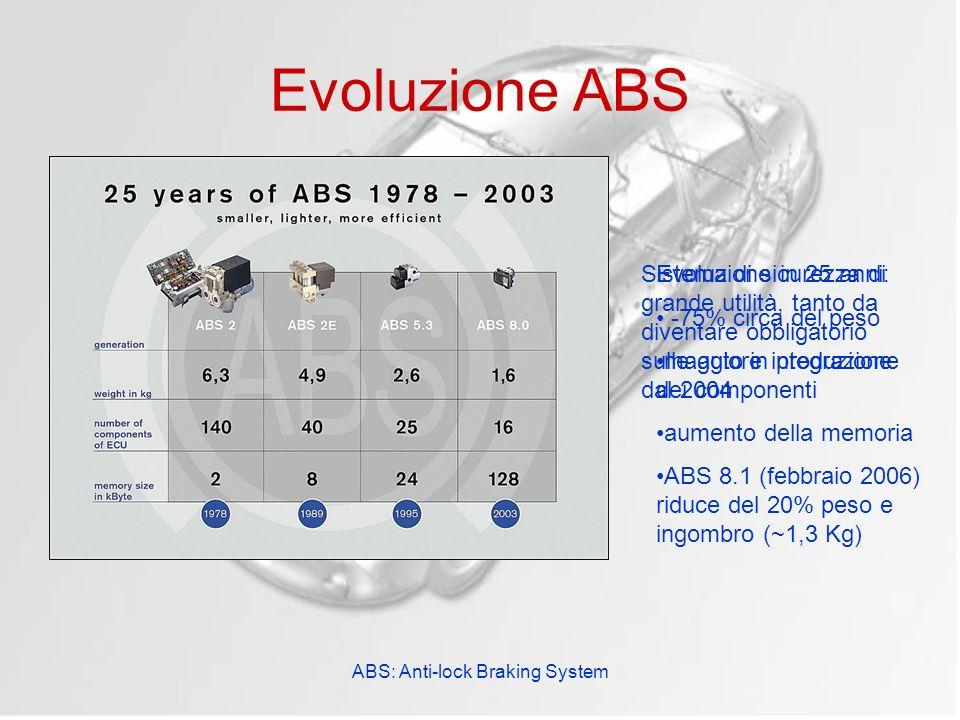 ABS: Anti-lock Braking System Evoluzione ABS Sistema di sicurezza di grande utilità, tanto da diventare obbligatorio sulle auto in produzione dal 2004