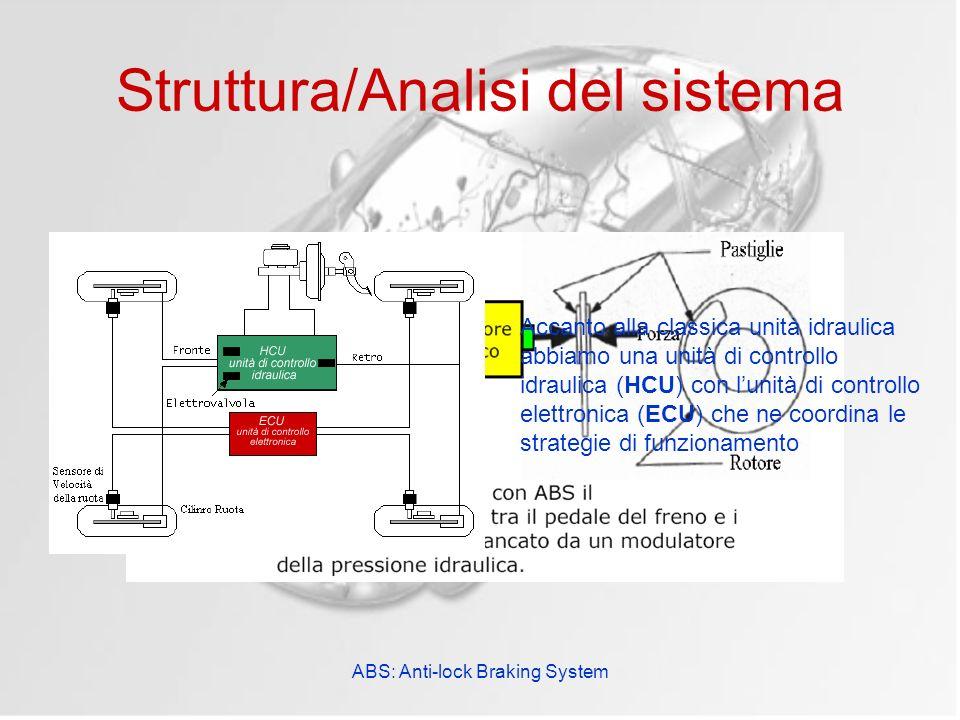 ABS: Anti-lock Braking System Struttura/Analisi del sistema Accanto alla classica unità idraulica abbiamo una unità di controllo idraulica (HCU) con l
