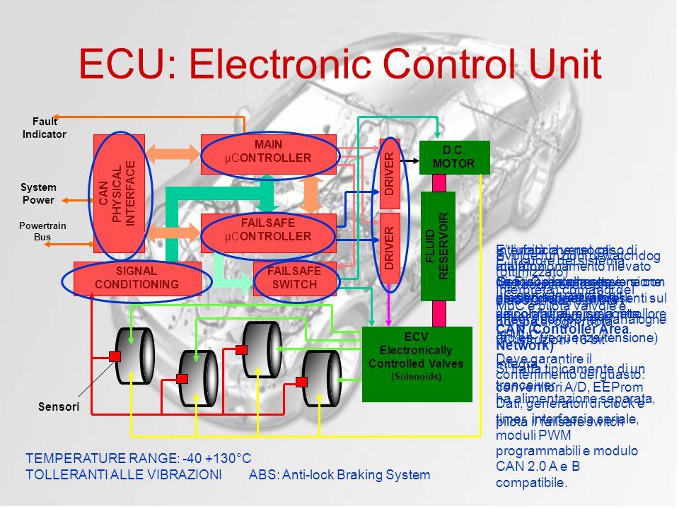 ABS: Anti-lock Braking System Svolge funzioni di watchdog (ottimizzato) µC con istruzioni 8 bit Integra componenti analoghe al MµC Deve garantire il c