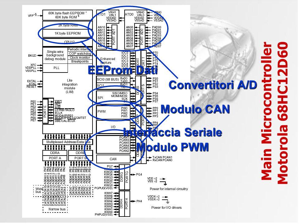 ABS: Anti-lock Braking System Main Microcontroller Motorola 68HC12D60 Modulo CAN Convertitori A/D Modulo PWM Interfaccia Seriale EEProm Dati
