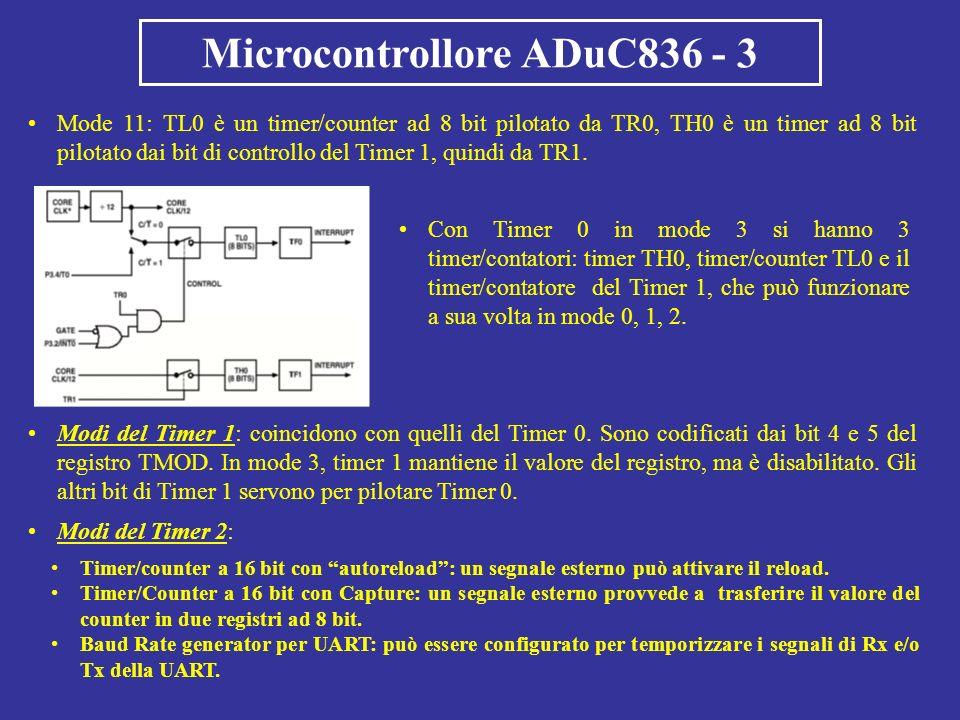 Microcontrollore ADuC836 - 3 Mode 11: TL0 è un timer/counter ad 8 bit pilotato da TR0, TH0 è un timer ad 8 bit pilotato dai bit di controllo del Timer