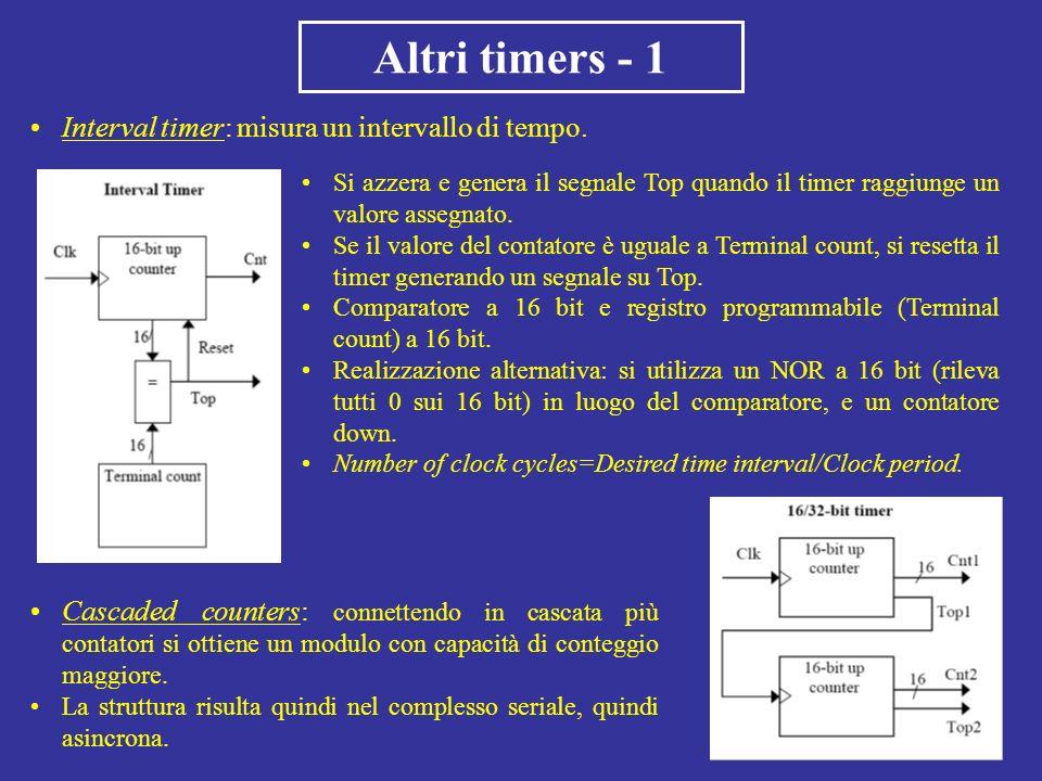 Altri timers - 1 Interval timer: misura un intervallo di tempo. Si azzera e genera il segnale Top quando il timer raggiunge un valore assegnato. Se il