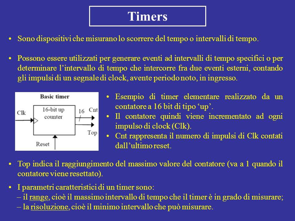 Timers Sono dispositivi che misurano lo scorrere del tempo o intervalli di tempo. Possono essere utilizzati per generare eventi ad intervalli di tempo