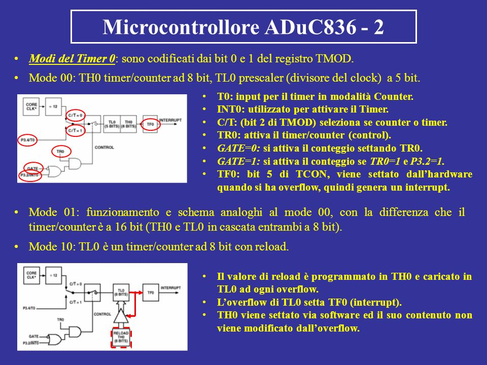 Microcontrollore ADuC836 - 2 Modi del Timer 0: sono codificati dai bit 0 e 1 del registro TMOD. Mode 00: TH0 timer/counter ad 8 bit, TL0 prescaler (di