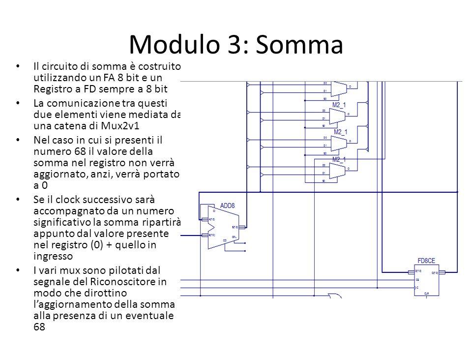 Modulo 3: Somma Il circuito di somma è costruito utilizzando un FA 8 bit e un Registro a FD sempre a 8 bit La comunicazione tra questi due elementi vi