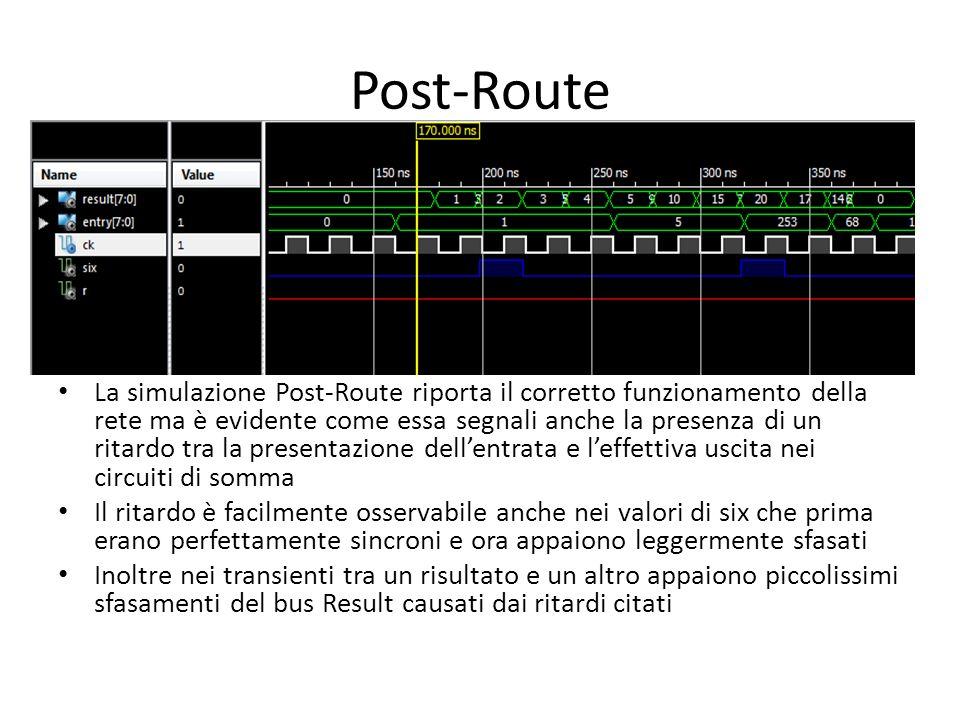 Post-Route La simulazione Post-Route riporta il corretto funzionamento della rete ma è evidente come essa segnali anche la presenza di un ritardo tra
