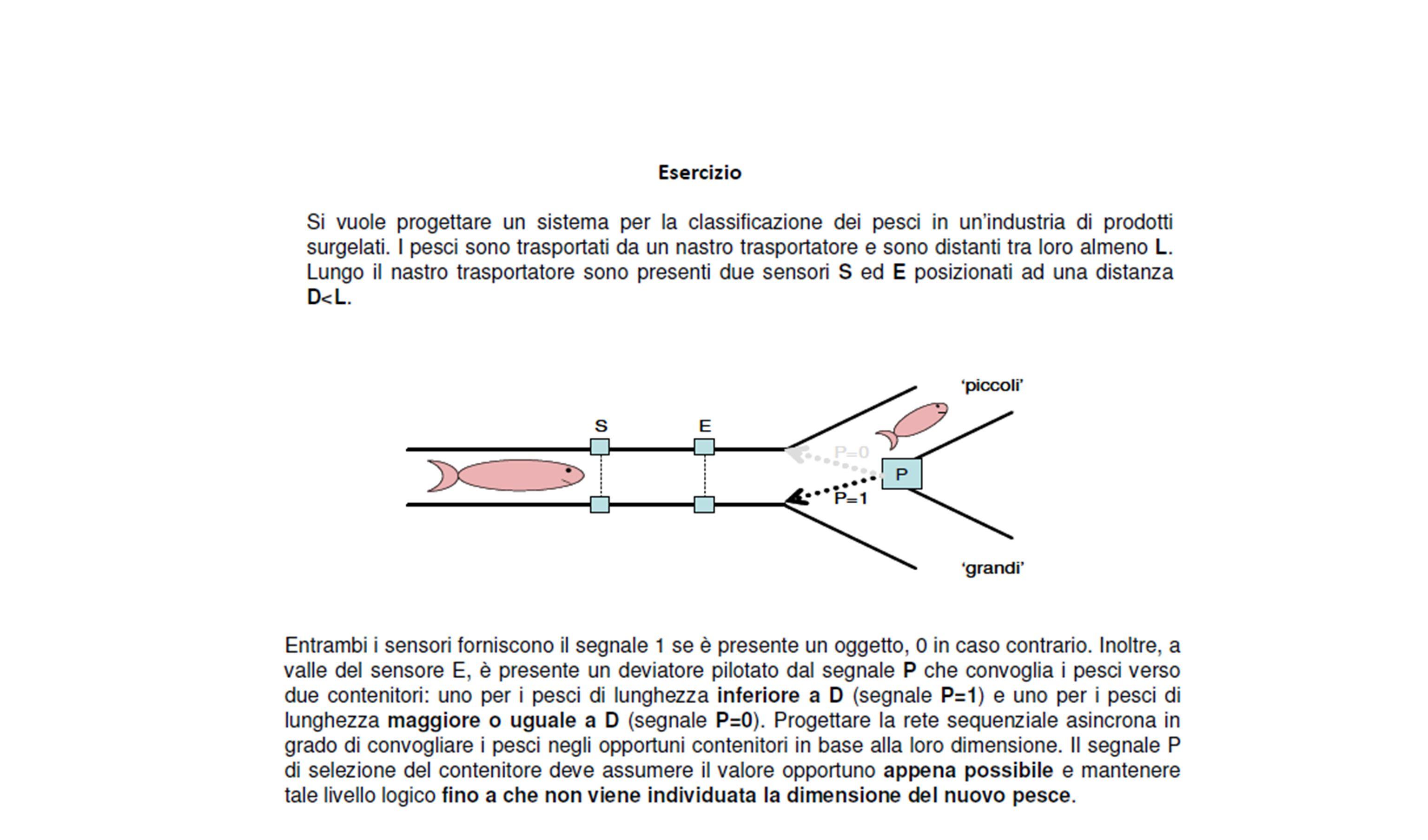 Diagramma degli stati primitivo (Mealy) SE,P