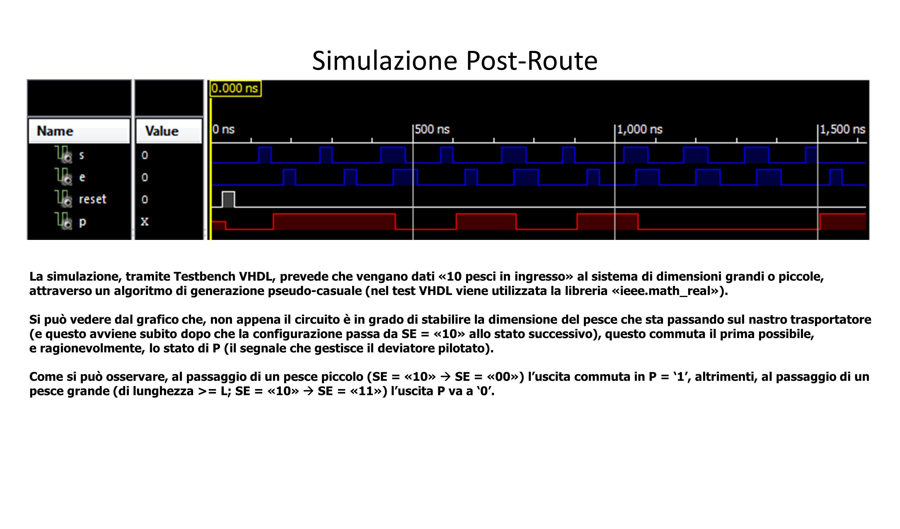 Simulazione Post-Route La simulazione, tramite Testbench VHDL, prevede che vengano dati «10 pesci in ingresso» al sistema di dimensioni grandi o picco