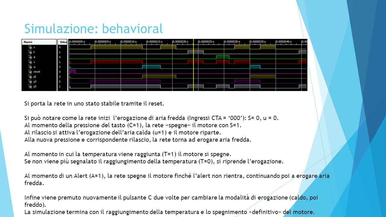 Simulazione: behavioral Si porta la rete in uno stato stabile tramite il reset. Si può notare come la rete inizi lerogazione di aria fredda (Ingressi