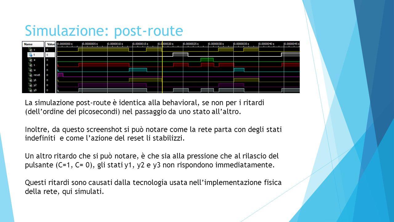 Simulazione: post-route La simulazione post-route è identica alla behavioral, se non per i ritardi (dellordine dei picosecondi) nel passaggio da uno s