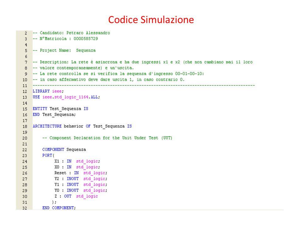 Codice Simulazione