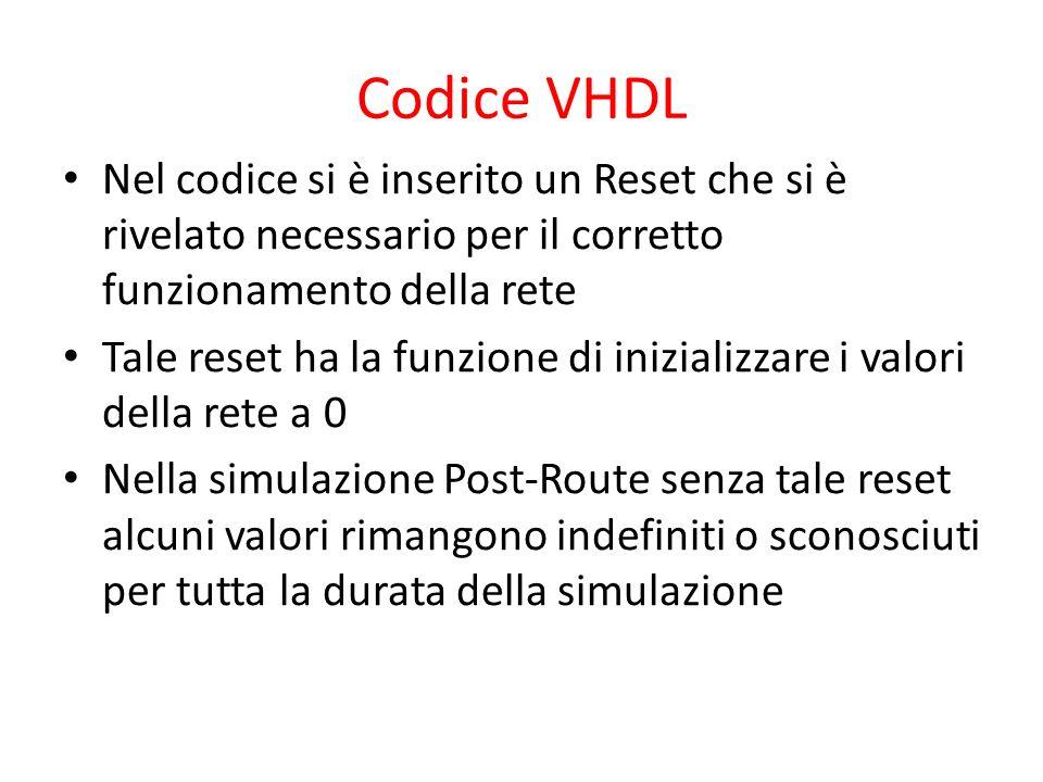 Codice VHDL Nel codice si è inserito un Reset che si è rivelato necessario per il corretto funzionamento della rete Tale reset ha la funzione di inizializzare i valori della rete a 0 Nella simulazione Post-Route senza tale reset alcuni valori rimangono indefiniti o sconosciuti per tutta la durata della simulazione