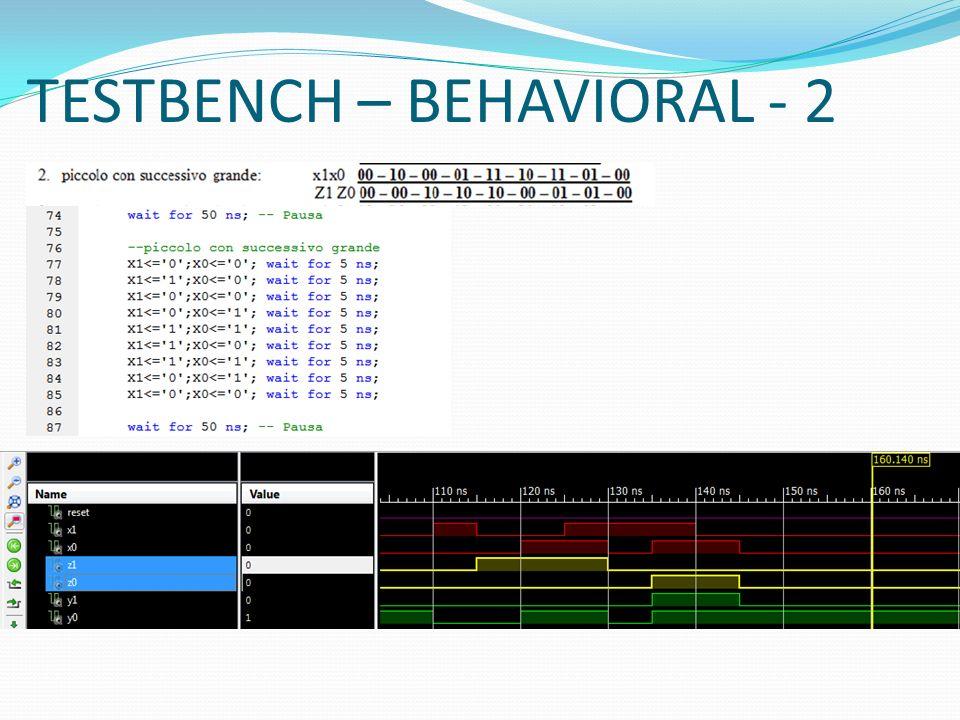 TESTBENCH – BEHAVIORAL - 2
