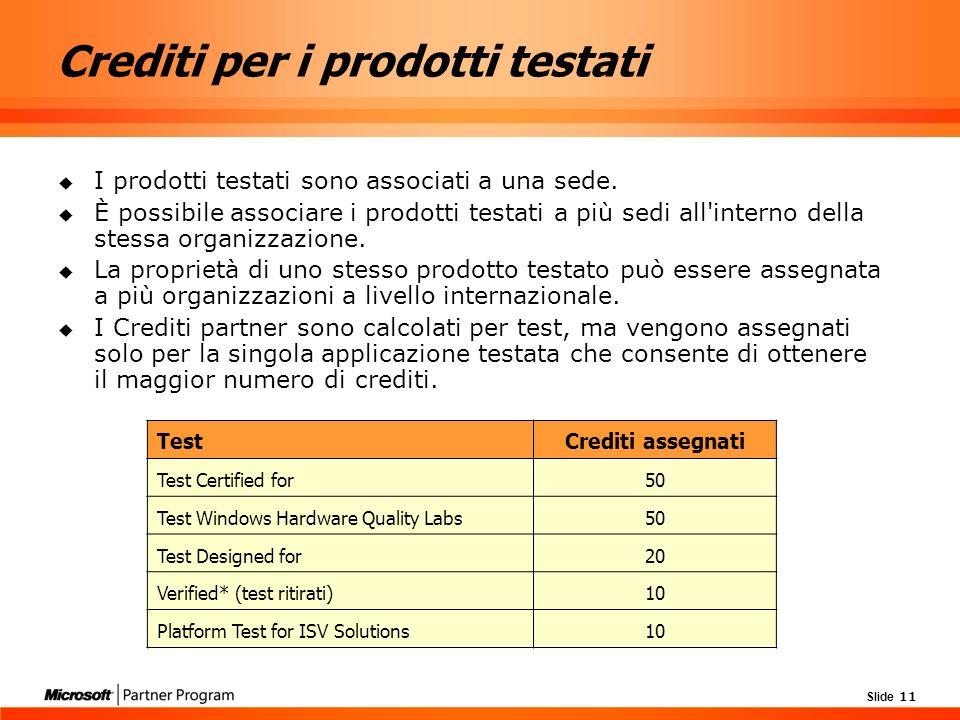 Slide 11 Crediti per i prodotti testati I prodotti testati sono associati a una sede.