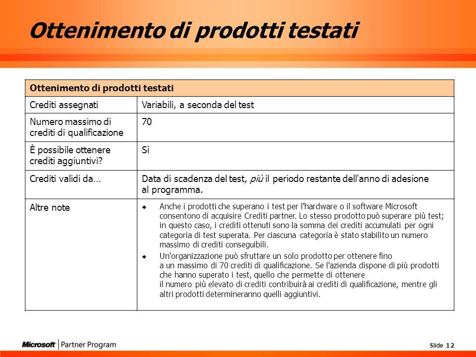 Slide 12 Ottenimento di prodotti testati Crediti assegnatiVariabili, a seconda del test Numero massimo di crediti di qualificazione 70 È possibile ottenere crediti aggiuntivi.