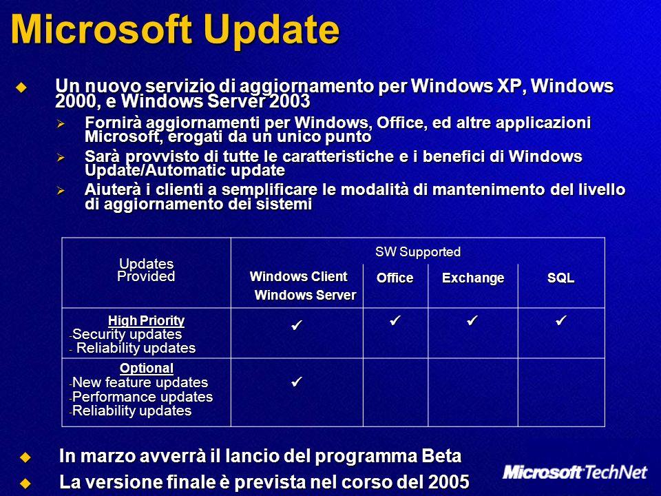 Microsoft Update Un nuovo servizio di aggiornamento per Windows XP, Windows 2000, e Windows Server 2003 Un nuovo servizio di aggiornamento per Windows XP, Windows 2000, e Windows Server 2003 Fornirà aggiornamenti per Windows, Office, ed altre applicazioni Microsoft, erogati da un unico punto Fornirà aggiornamenti per Windows, Office, ed altre applicazioni Microsoft, erogati da un unico punto Sarà provvisto di tutte le caratteristiche e i benefici di Windows Update/Automatic update Sarà provvisto di tutte le caratteristiche e i benefici di Windows Update/Automatic update Aiuterà i clienti a semplificare le modalità di mantenimento del livello di aggiornamento dei sistemi Aiuterà i clienti a semplificare le modalità di mantenimento del livello di aggiornamento dei sistemi UpdatesProvided SW Supported Windows Client Windows Server OfficeExchangeSQL High Priority - Security updates - Reliability updates Optional - New feature updates - Performance updates - Reliability updates In marzo avverrà il lancio del programma Beta In marzo avverrà il lancio del programma Beta La versione finale è prevista nel corso del 2005 La versione finale è prevista nel corso del 2005