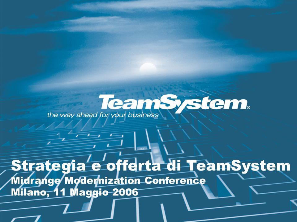 Midrange Modernization Conference Strategia e offerta di TeamSystem Midrange Modernization Conference Milano, 11 Maggio 2006