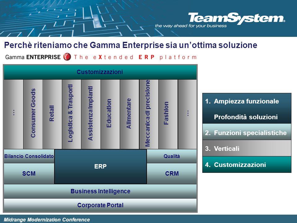 Midrange Modernization Conference Perchè riteniamo che Gamma Enterprise sia unottima soluzione ERP Qualità Bilancio Consolidato SCMCRM Business Intell