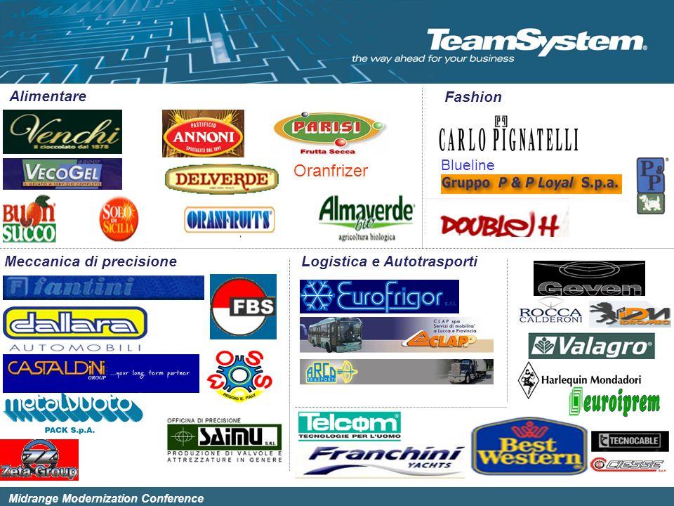 Midrange Modernization Conference Alimentare Oranfrizer Logistica e AutotrasportiMeccanica di precisione Fashion Blueline