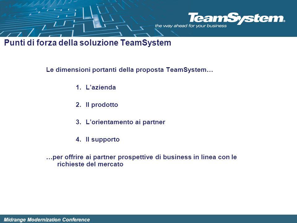 Midrange Modernization Conference Punti di forza della soluzione TeamSystem Le dimensioni portanti della proposta TeamSystem… 1.Lazienda 2.Il prodotto