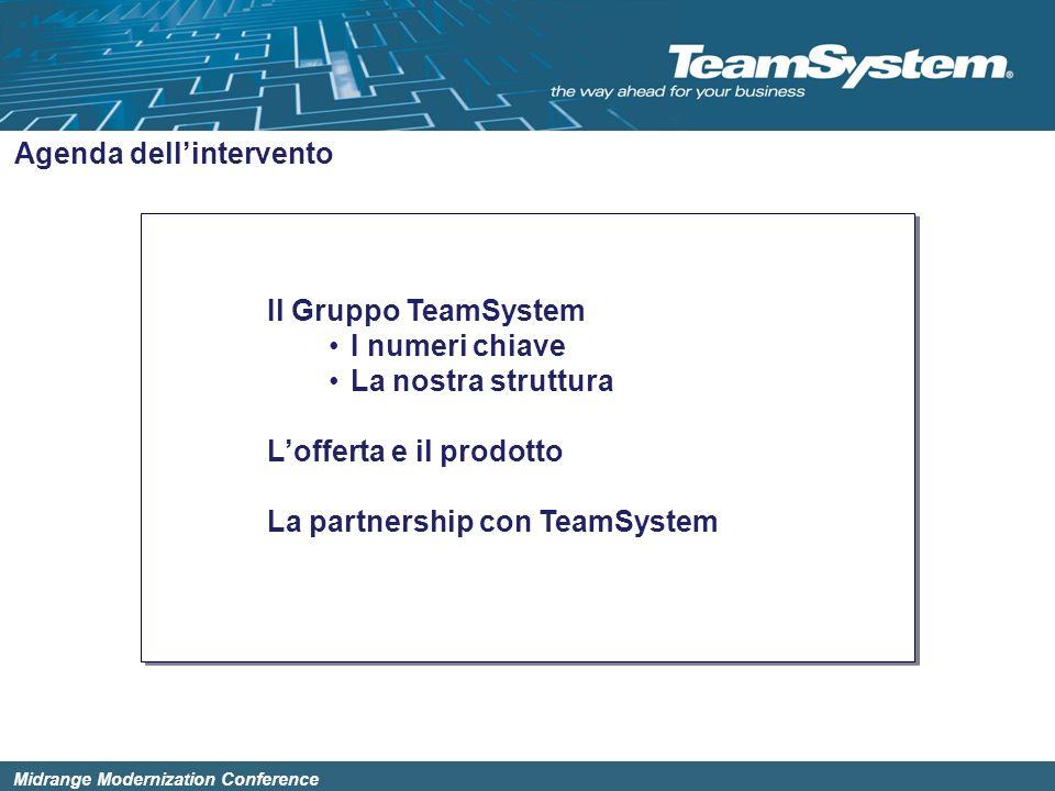 Midrange Modernization Conference Agenda dellintervento Il Gruppo TeamSystem I numeri chiave La nostra struttura Lofferta e il prodotto La partnership