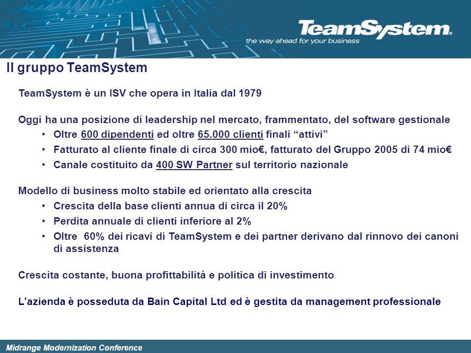 Midrange Modernization Conference Il gruppo TeamSystem TeamSystem è un ISV che opera in Italia dal 1979 Oggi ha una posizione di leadership nel mercat