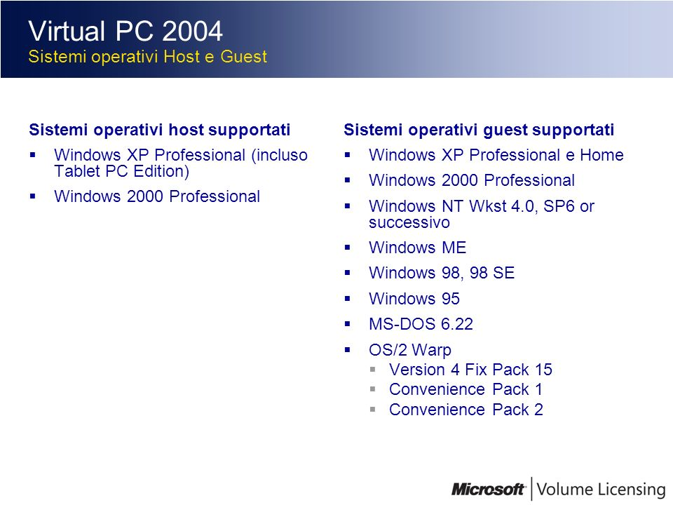 Virtual PC 2004 Sistemi operativi Host e Guest Sistemi operativi host supportati Windows XP Professional (incluso Tablet PC Edition) Windows 2000 Professional Sistemi operativi guest supportati Windows XP Professional e Home Windows 2000 Professional Windows NT Wkst 4.0, SP6 or successivo Windows ME Windows 98, 98 SE Windows 95 MS-DOS 6.22 OS/2 Warp Version 4 Fix Pack 15 Convenience Pack 1 Convenience Pack 2