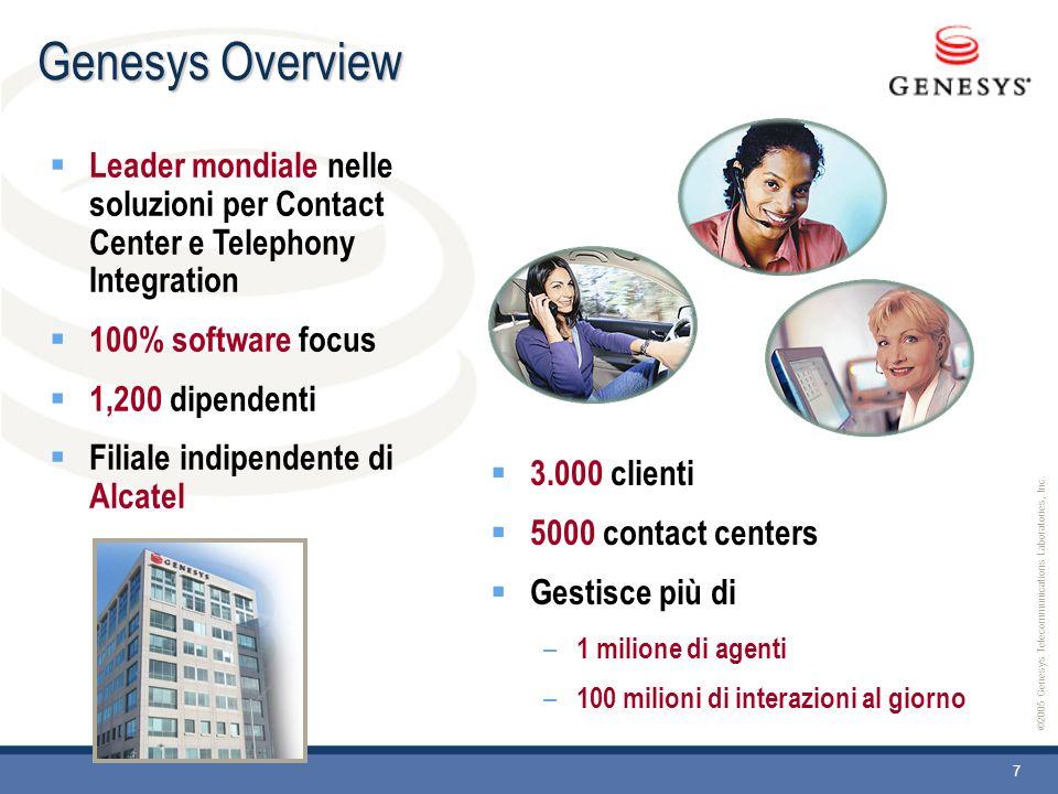 ©2005 Genesys Telecommunications Laboratories, Inc.