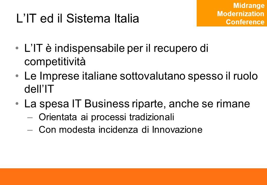 Midrange Modernization Conference LIT ed il Sistema Italia LIT è indispensabile per il recupero di competitività Le Imprese italiane sottovalutano spesso il ruolo dellIT La spesa IT Business riparte, anche se rimane –Orientata ai processi tradizionali –Con modesta incidenza di Innovazione
