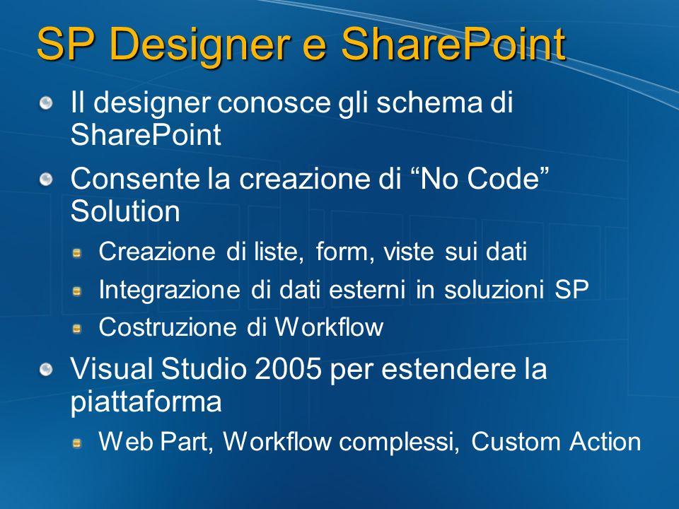 SP Designer e SharePoint Il designer conosce gli schema di SharePoint Consente la creazione di No Code Solution Creazione di liste, form, viste sui da