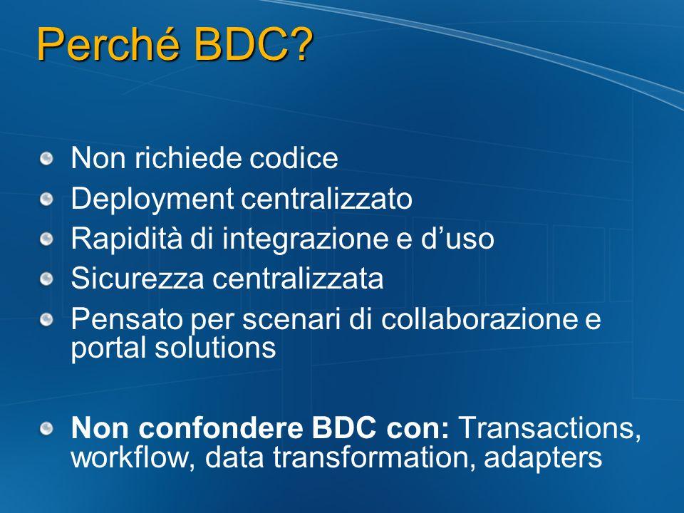 Perché BDC? Non richiede codice Deployment centralizzato Rapidità di integrazione e duso Sicurezza centralizzata Pensato per scenari di collaborazione
