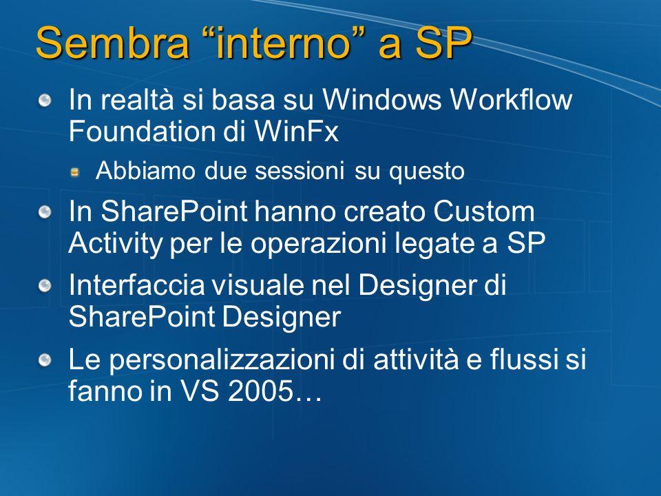 Sembra interno a SP In realtà si basa su Windows Workflow Foundation di WinFx Abbiamo due sessioni su questo In SharePoint hanno creato Custom Activit